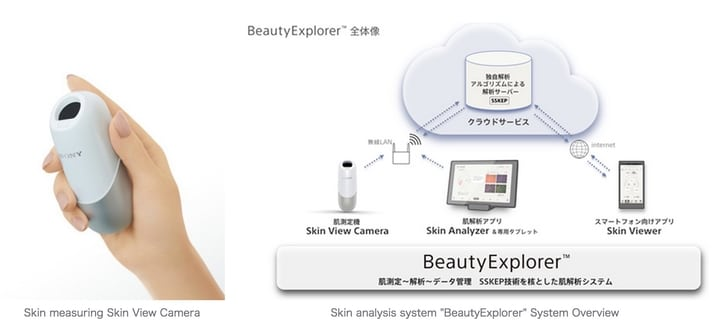 BeautyExplorer