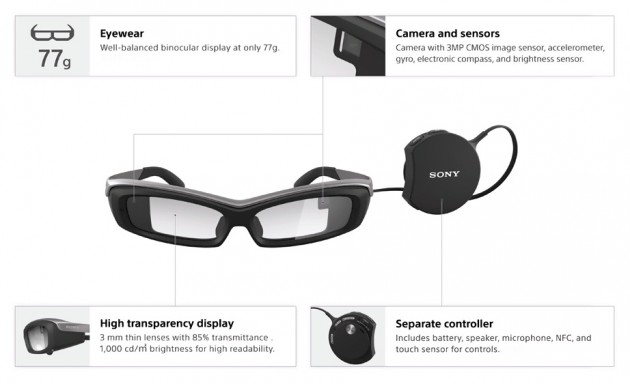 SmartEyeGlass Sony Developer Kit SED- E1
