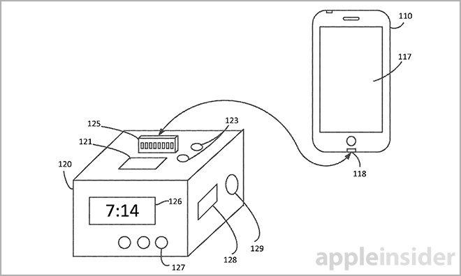 brevet apple homekit