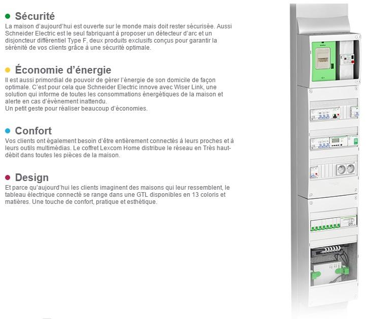Le Tableau lectrique Connect De Schneider Electric