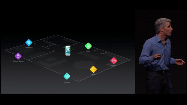 Apple HomeKit securité