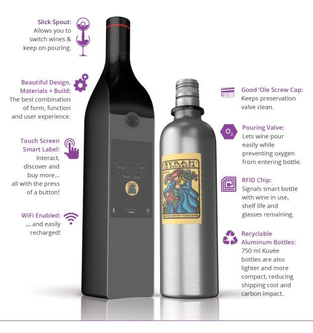 Kuvée bouteille de vin connectée