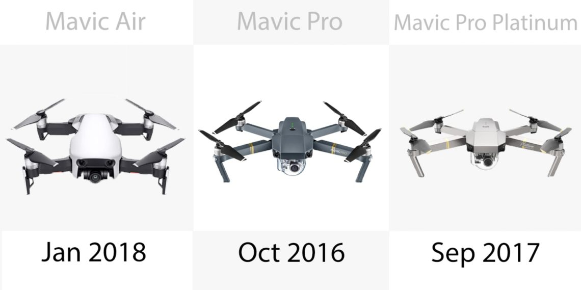 DJI Mavic – Dates