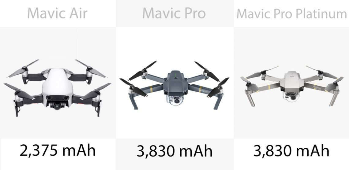 DJI Mavic – Les batteries