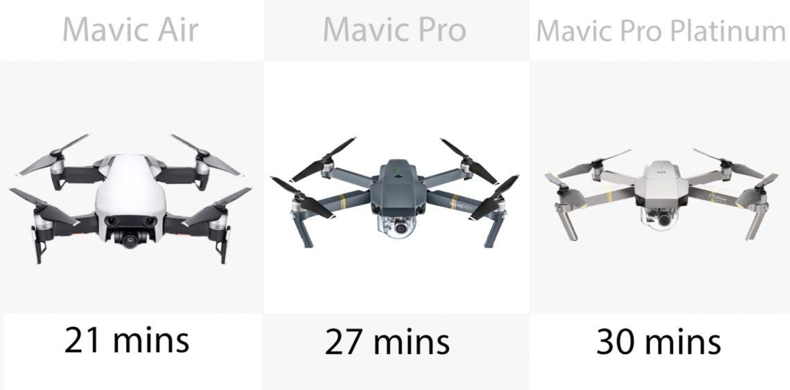 DJI Mavic – Les temps de vol