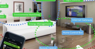 Qu'est-ce que ZigBee et pourquoi est-ce important pour votre maison intelligente