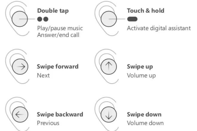 Surface Earbuds – Découvrez les écouteurs connectés de Microsoft 2