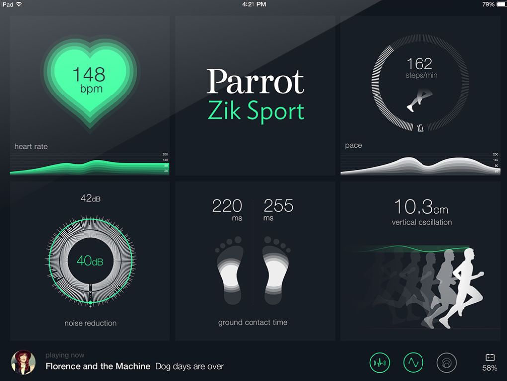 écouteurs Parrot Zik Sport