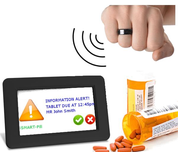 iSmart pill bague connectée
