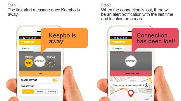 Keepbo
