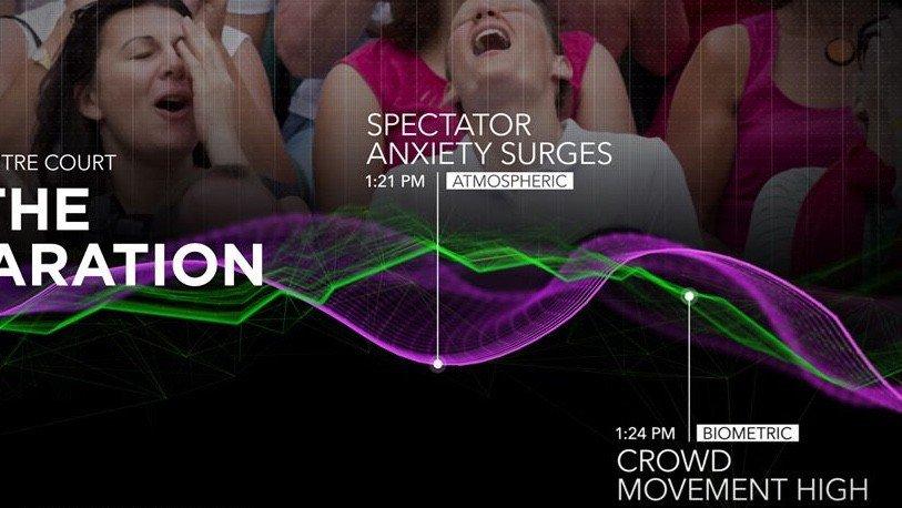 Jaguar détection émotions Wimbledon 2015