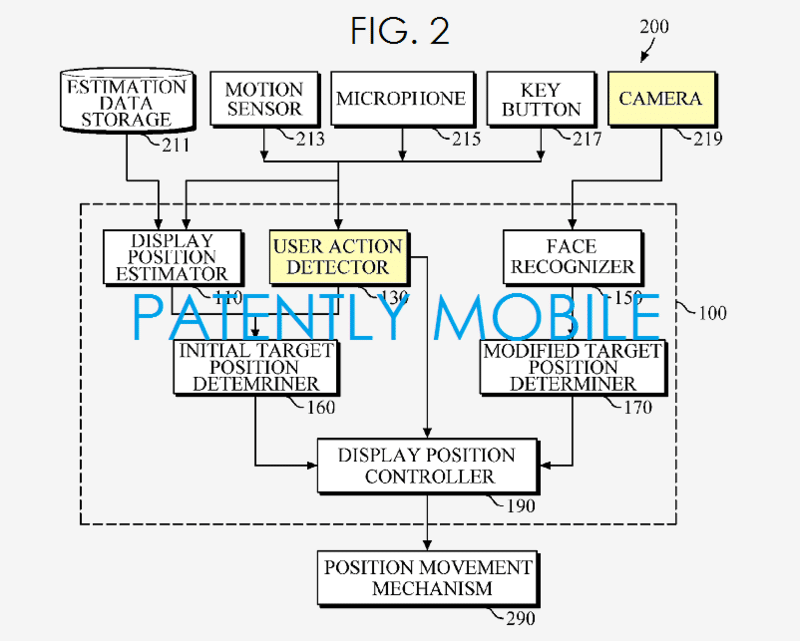 smartwatch à écran pivotant Samsung