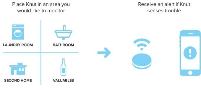 Knut Water détecteur fuite eau intelligent