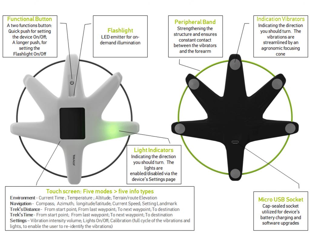 TrekAce dispositif de navigation connecté multi-sensoriel