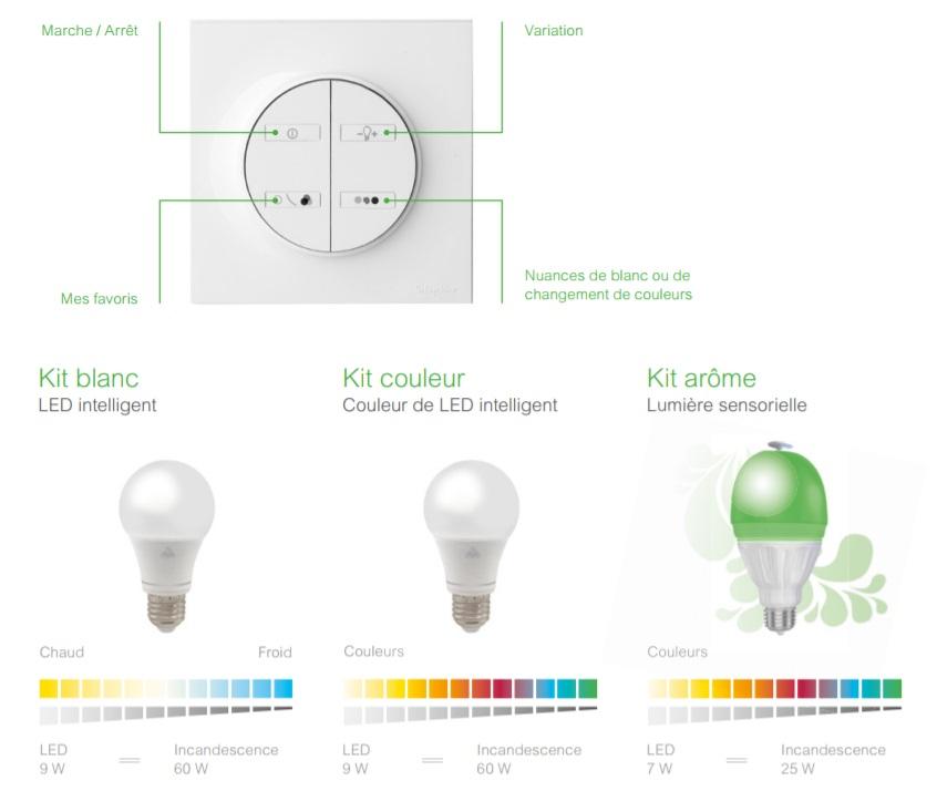 Pilotage des kits Wiser Odace Lighting de Schneider Electric