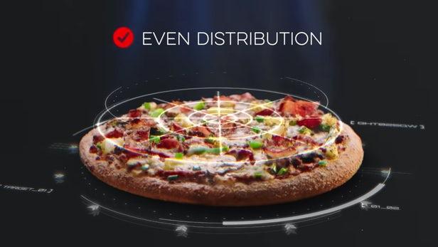 DOM Pizza Checker – Un scanner de pizza alimentés par l'IA