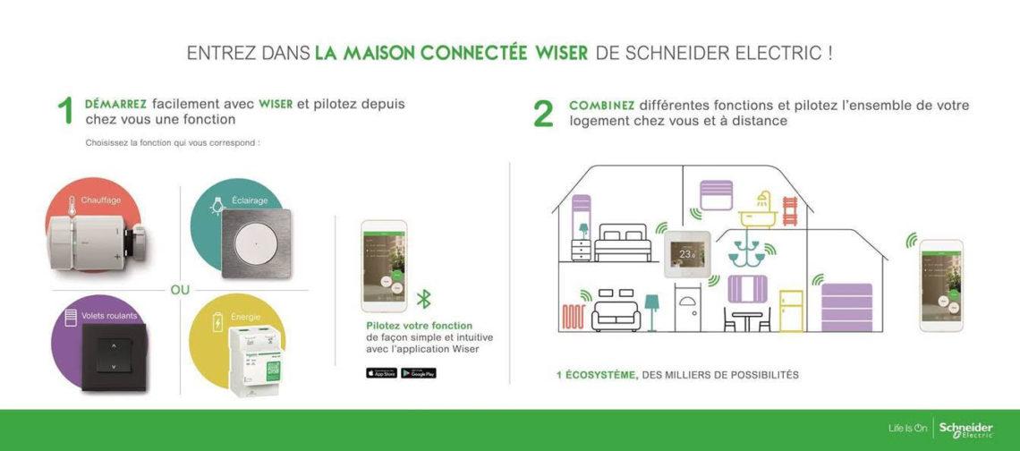 Schneider Electric - Wiser