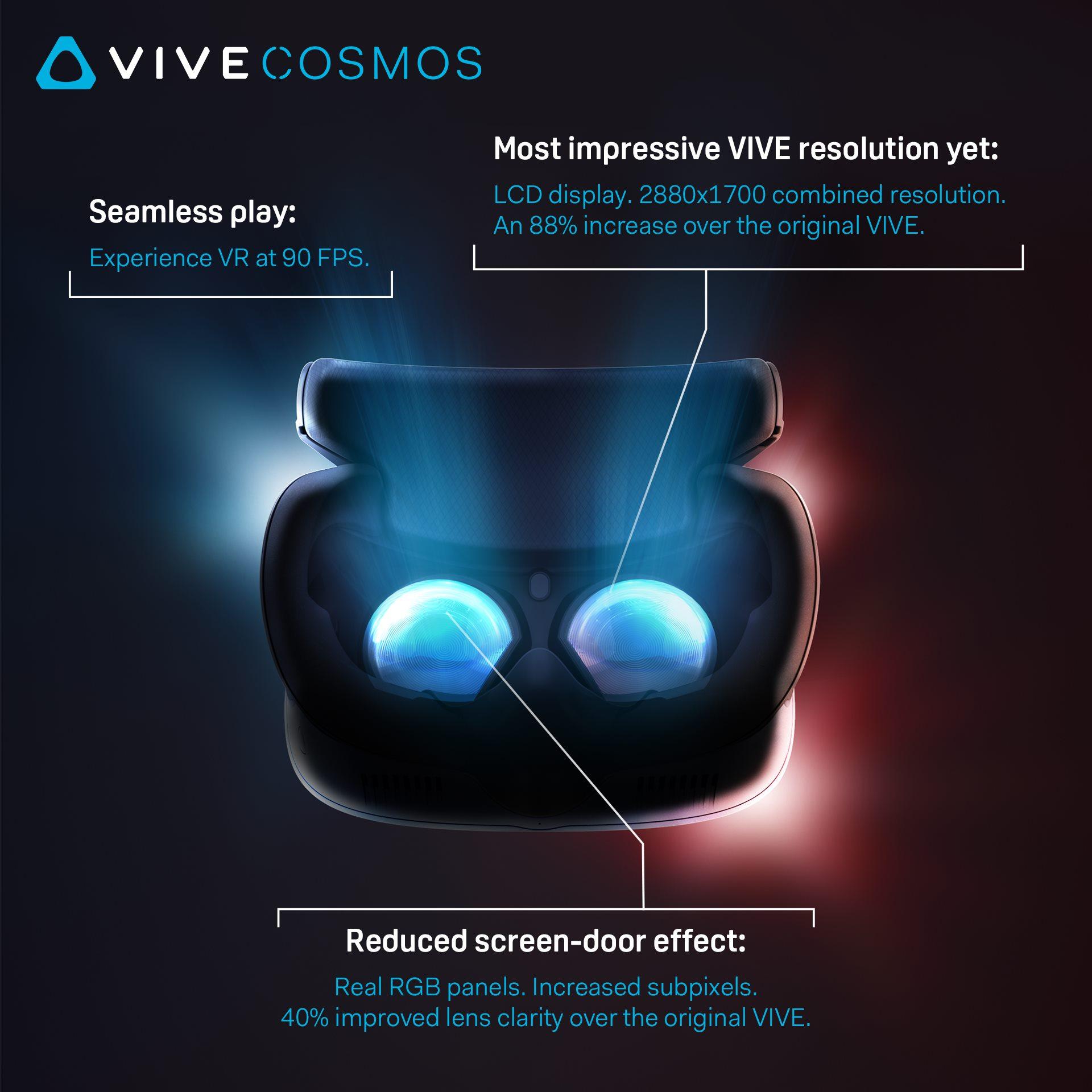 Vive Cosmos - HTC lance trois nouveaux casques VR avec plaques frontales interchangeables 1