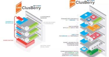 Raspberry Pi 4 est maintenant utilisé pour gérer des ensembles de logements intelligents
